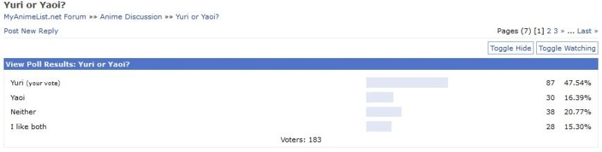myanimelist yaoi versus yuri popularity poll